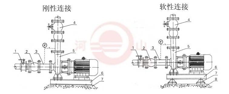 isw型卧式离心泵—结构示意图